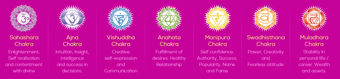 Benefits Chakras